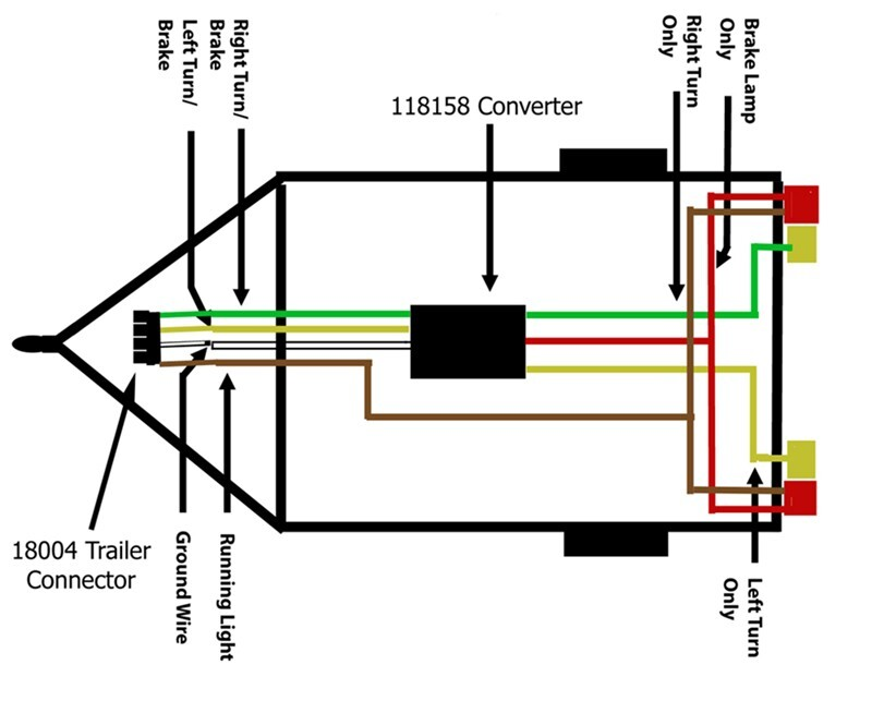 Wiring Diagram For Cargo Trailer Interior Lights : How to convert the trailer wiring harness for a vw