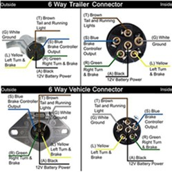 troubleshooting trailer lights not working with a 4-way to ... 6 way trailer wiring diagram flatbed 6 way trailer wiring diagram cattle #4