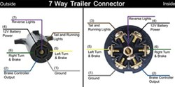 wire color and functions of bargman 7 pole rv style connector 50 rh etrailer com GMC 7 Pin Connector Wiring Diagram 7 Blade Trailer Wiring Diagram