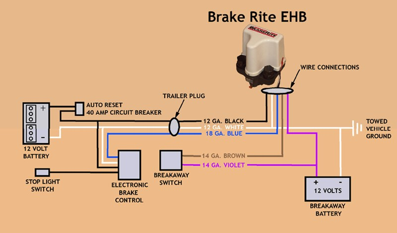 motor runs on brake rite ehb electric over hydraulic. Black Bedroom Furniture Sets. Home Design Ideas