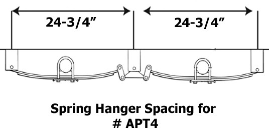 hanger spacing for tandem