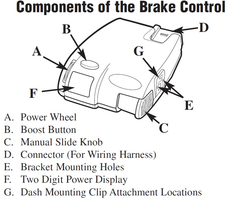 Installing Electric Brakes On Your Trailer Manual Guide