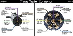 Trailer and Vehicle Side 7-Way Wiring Diagrams | etrailer.com on 7-way trailer cable, 6 prong toggle switch diagram, 7-way trailer connector, 7-way trailer wire, 7 pronge trailer connector diagram, 7 pin rv connector diagram, 7-way trailer plug schematic, trailer parts diagram, 7-way trailer parts, 7 pin trailer connector diagram, 7-way trailer lights,