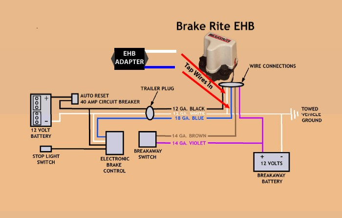 Trailer Breakaway Kit Wiring Diagram from www.etrailer.com
