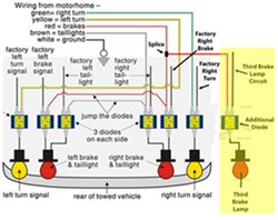 wiring 2012 cadillac srx so that third brake light operates while rh etrailer com brake light wiring diagram for a 2011 f250 brake light wiring diagram for a 2011 f250