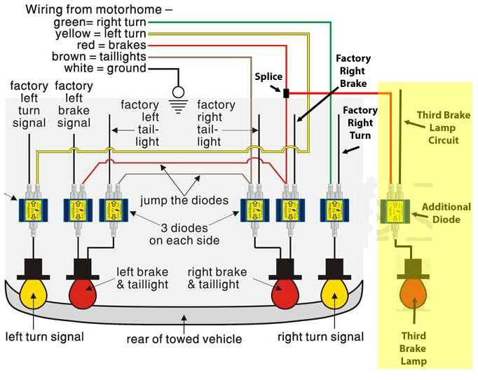 Brake Lights Wiring Diagram from www.etrailer.com