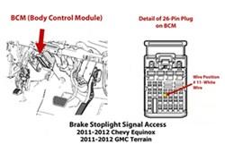 qu46951_250 locating brake stoplight signal location on 2012 gmc terrain 2012 gmc terrain fuse box at gsmx.co