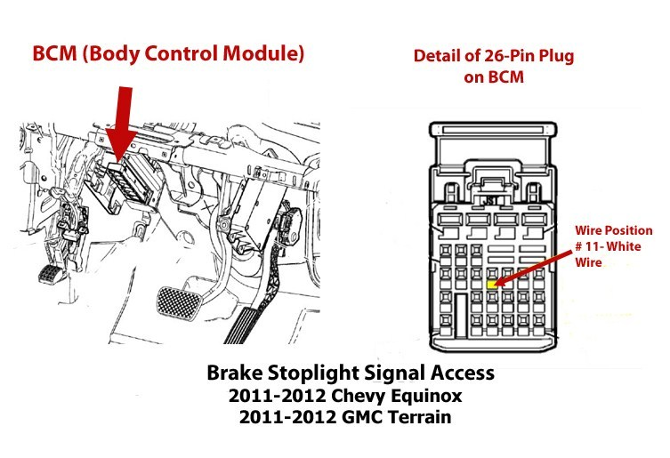 locating brake stoplight signal location on 2012 gmc terrain