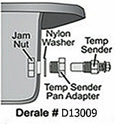 Does the Derale Temperature Gauge Kit Include the Temperature Sender