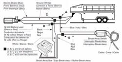 Click to Enlarge  sc 1 st  Etrailer : trailer brake wiring kit - yogabreezes.com