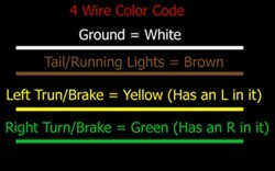 standard color code for wiring simple 4 wire trailer lighting rh etrailer com 4 wire trailer light wiring diagram 4 wire round trailer wiring diagram