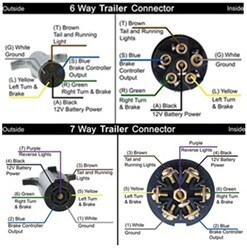 replacing 6-way on trailer with 7-way connector | etrailer.com 6 pin trailer plug wiring 6 pin trailer plug wiring diagram free download