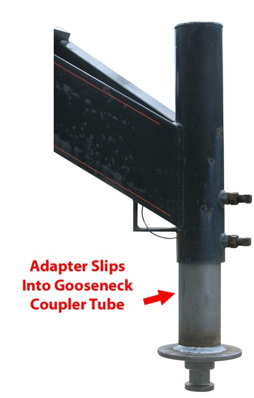 Fifth Wheel Adapter >> Installation of Wallace Forge Gooseneck to Fifth Wheel Trailer Adapter # 2085205 | etrailer.com