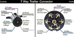 Recommendations For 7-Way to 5-Way Trailer Wire Adapters ...