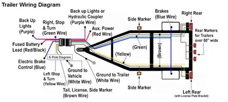Trailer Wiring Harness For 2004 Toyota Tacoma : Turn signals on trailer do not work when towed by a
