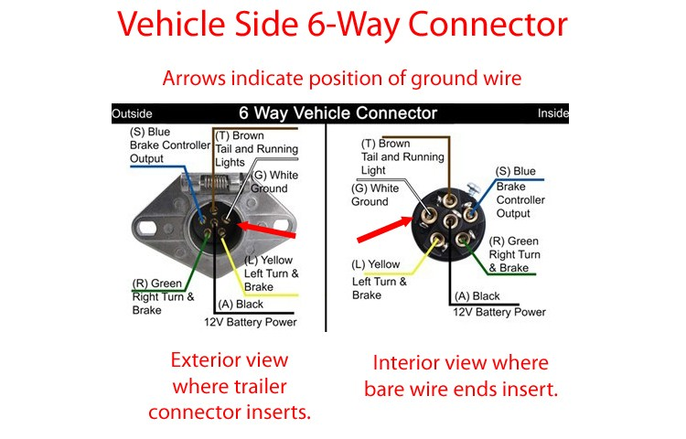 6 pin trailer wiring diagram wiring diagram and hernes trailer wire diagram 4 pin