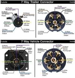 qu54481_250  Prong Trailer Wiring Diagram Dodge Ram on