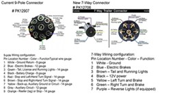qu59450_250 converting an existing 9 pole trailer connection plug to a 7 way pollak trailer plug wiring diagram at bayanpartner.co