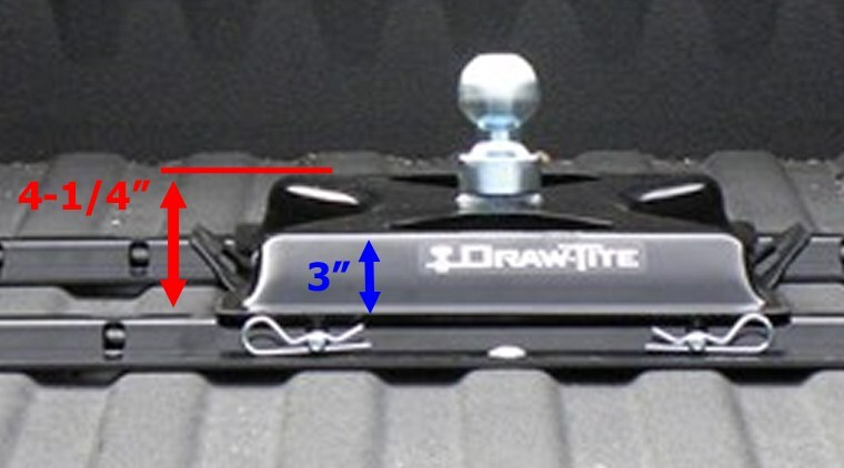 Fifth Wheel Adapter >> Height Above Truck Bed of Reese Above-Bed Rail Mounted ...