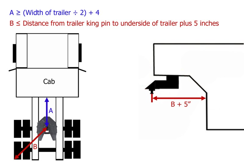 Qu on Big Rig Truck Engine Part Diagram