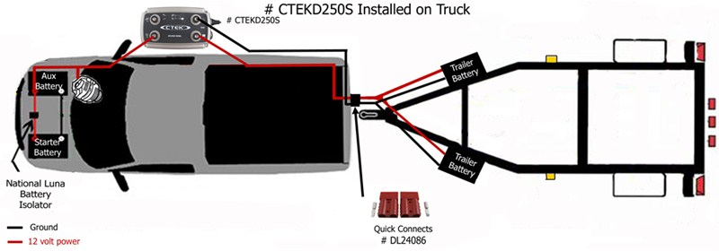 What Is The Best Way To Charge A Service Battery In A Truck And 2 Trailer Batteries