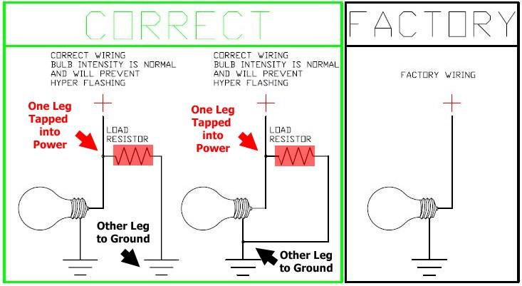 Wiring Diagram For Led Load Resistors : Installing putco led light bulb load resistor kit