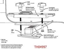 How Does The Thule Adventurer Cargo Box Install Using The