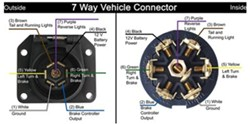 troubleshooting a pollak 7 way vehicle connector plug wiring 7 Pin Truck Plug Wiring Diagram  7 Round Trailer Plug Diagram Data Link Connector Wiring Diagram 7 Pin Trailer Brake Wiring Diagram for Trailer
