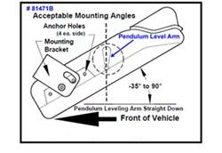 Wiring Diagram For A Hayes Brake Controller furthermore Tekonsha Prodigy P3 Wiring Diagram besides  on wiring diagram kelsey ke controller