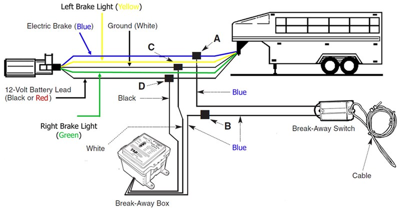 Trailer Wiring Diagram For 4 Way 5 Way 6 Way And 7 Way Circuits 5 moreover Foglights moreover Question 42374 additionally Pontoontrailerbraking further 1359902 7 Pin Trailer Connector. on electric trailer brake breakaway wiring