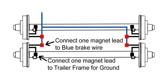 Wiring Brakes On Tandem Axle Trailer