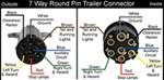 Pollak HeavyDuty  7Pole  Round Pin  Trailer    Wiring
