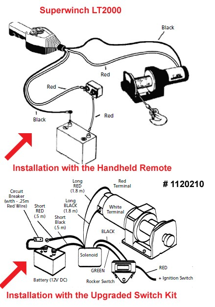 Wiring Diagram For Polaris 4500 Winch The Wiring Diagram
