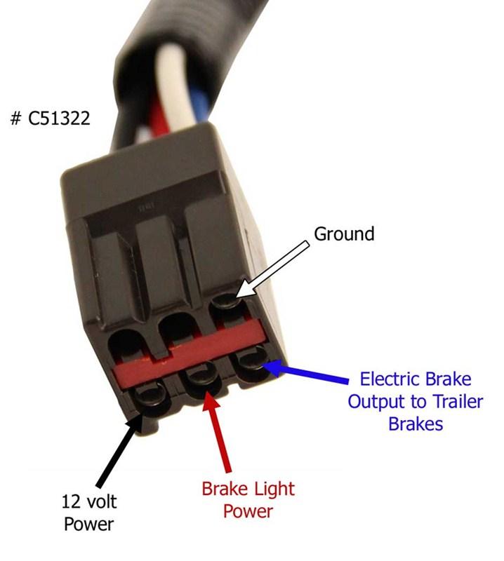 will the curt custom brake controller adapter c51322. Black Bedroom Furniture Sets. Home Design Ideas