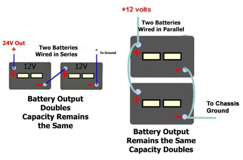 wiring two 12 volt batteries in series or parallel to. Black Bedroom Furniture Sets. Home Design Ideas