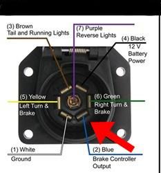 hoppy brake control wiring diagram wiring diagrams hoppy impulse brake controller wiring diagram