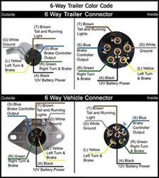 6 way wiring diagram request etrailer com rh etrailer com 6 way wiring diagram trailer 6 way connector wiring diagram