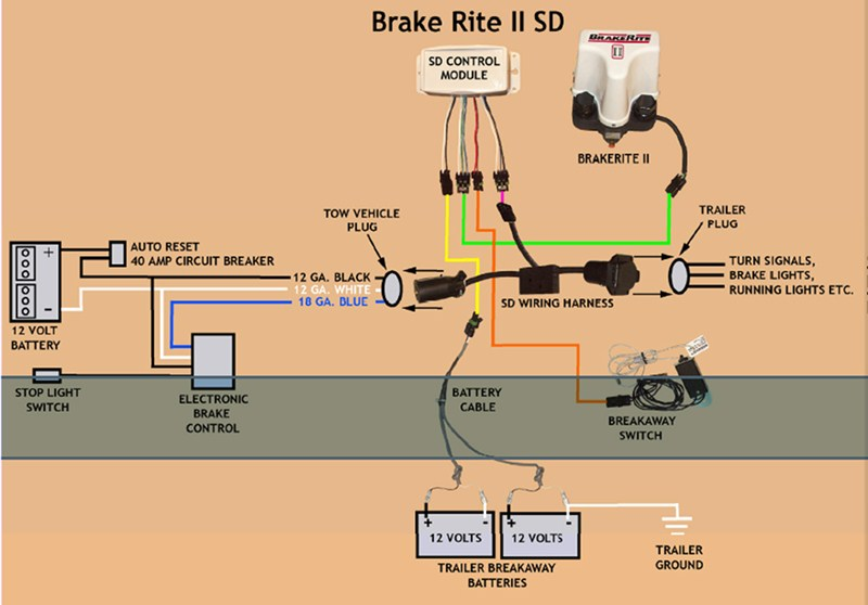 where do i run the wiring for brakerite ii sd electric hydraulic actuator in titan disc brake