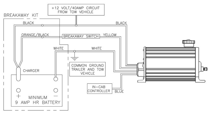 dodge trailer wiring diagram dodge image wiring dodge trailer wiring diagram wire diagram on dodge trailer wiring diagram