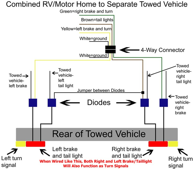 Diagram Showing How To Wire Taillight Diode Kit Like A 2