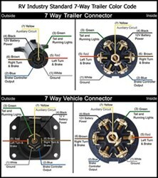 pollak 7 way pk11893 11932 wiring diagram etrailer com rh etrailer com Pollock Wiring Diagrams pollak trailer connector wiring diagram