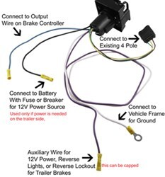 Brake Controller Installation Instructions For 2008 Toyota