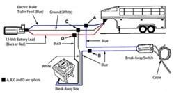 wiring a trailer breakaway kit on a bigfoot travel trailer wire rh linxglobal co Electric Brake Breakaway Wiring-Diagram Electric Trailer Brake Breakaway Wiring Diagrams