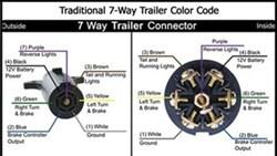 7 blade trailer wiring diagram on big tex    trailer    brakes lock up when connected to 2014 gmc sierra     trailer    brakes lock up when connected to 2014 gmc sierra