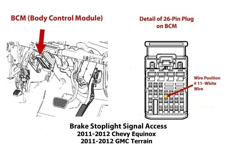 how to find the stoplight circuit on a 2013 gmc terrain for brake controller installation