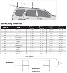 Comparing Minivans With Seven Penger Crossovers Suvs Consumer