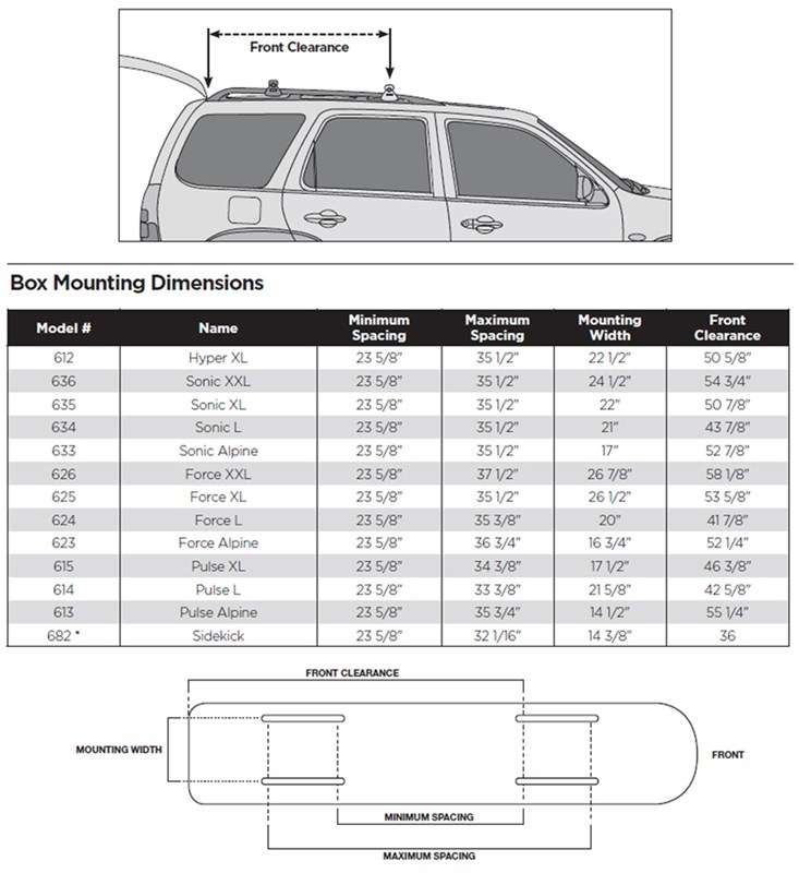 Will Thule Cargo Boxes Fit 2013 Toyota Highlander With
