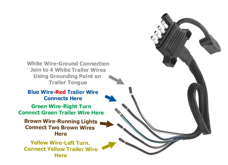 Heavy Duty also Typical Three Pin Plug also Hqdefault also Socialwires besides Pic. on trailer light wiring color code