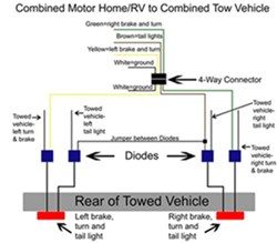 Tow Bar Diode Wiring Kit Recommendation For A 2015 Gmc Acadia ... Towed Vehicle Wiring Diagram Diodes Kit on towed vehicle lights, wind generator with tow kit, towed vehicle wiring harness, towed vehicle lighting systems,