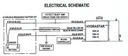 Wiring diagrams for hydrastar electric over hydraulic trailer brake click to enlarge asfbconference2016 Image collections